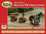 VM005 Valian Miniatures  1/72 Scale German IF8 Infantry Cart
